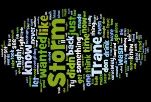 Wordle for this story. Make your own story Wordle: http://wordle.net
